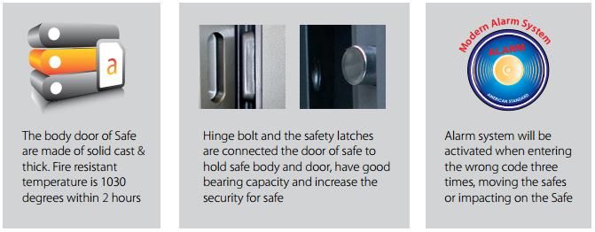 Những đặc điểm két sắt an toàn