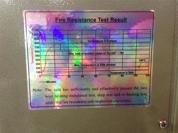 Thông số của két sắt chống cháy