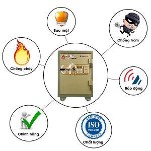 các yếu tố môi trường ảnh hưởng đến két sắt